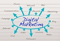 digital-marketing-view