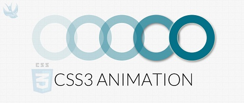 30 hiệu ứng Pure CSS Animation Snippets