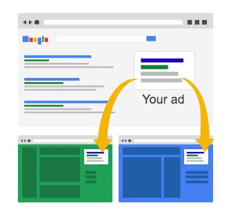Dạng hiển thị của Quảng cáo Adwords